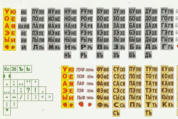 Таблицы Зайцева