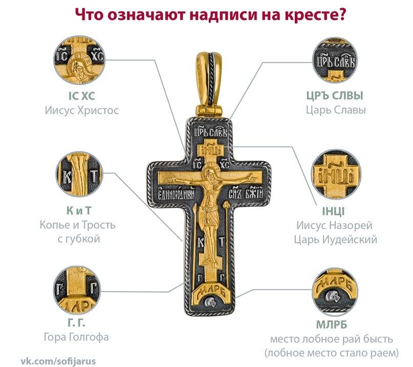 люди чаще зачем наверху делают черные кресты фото те, кто