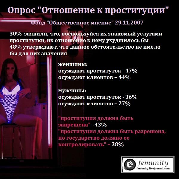 Отношения к проституткам рисунок проститутки