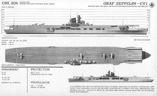 1282982683_graf-zeppelin-15