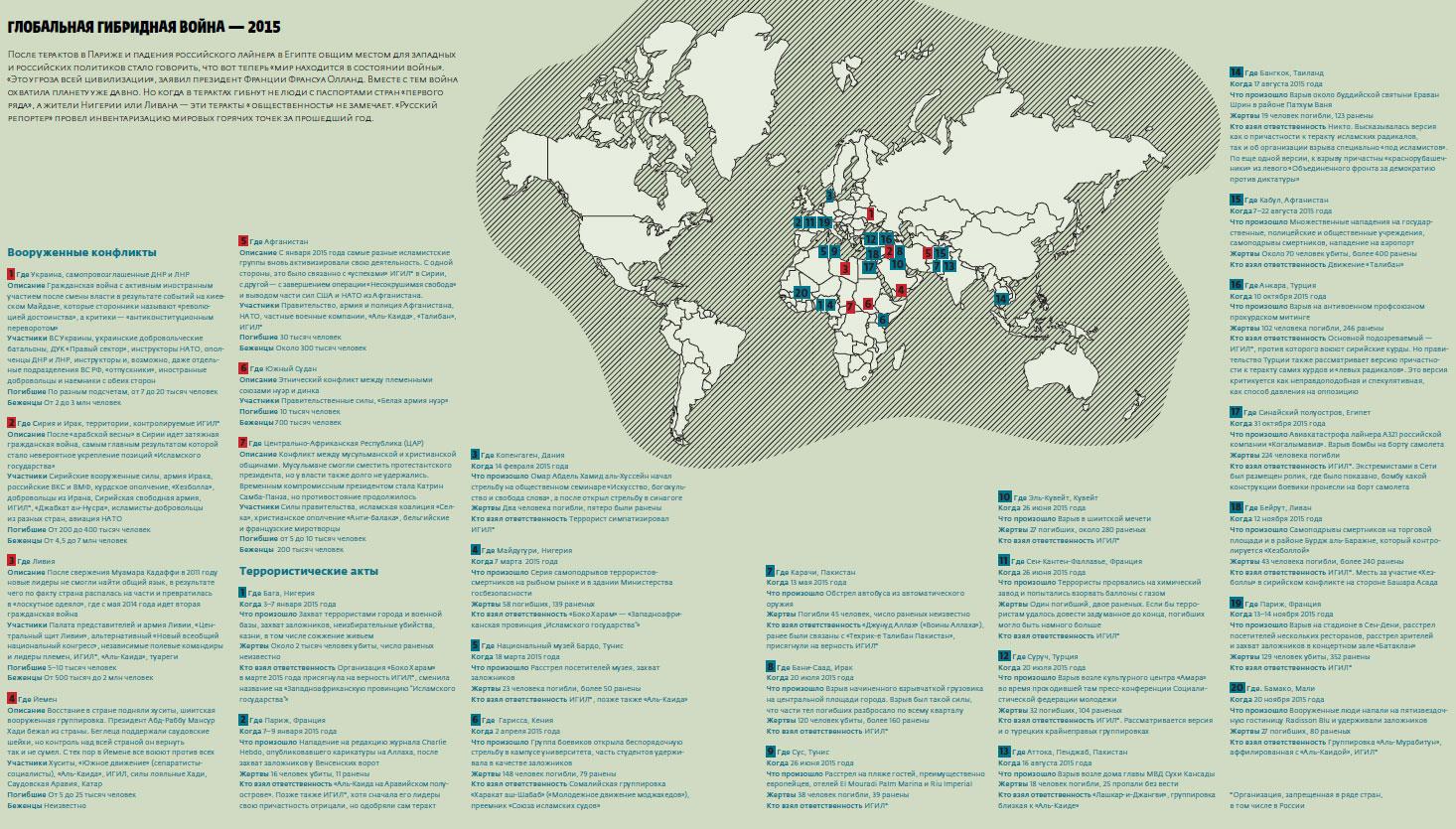 глобальная гибридная война 2015.jpg