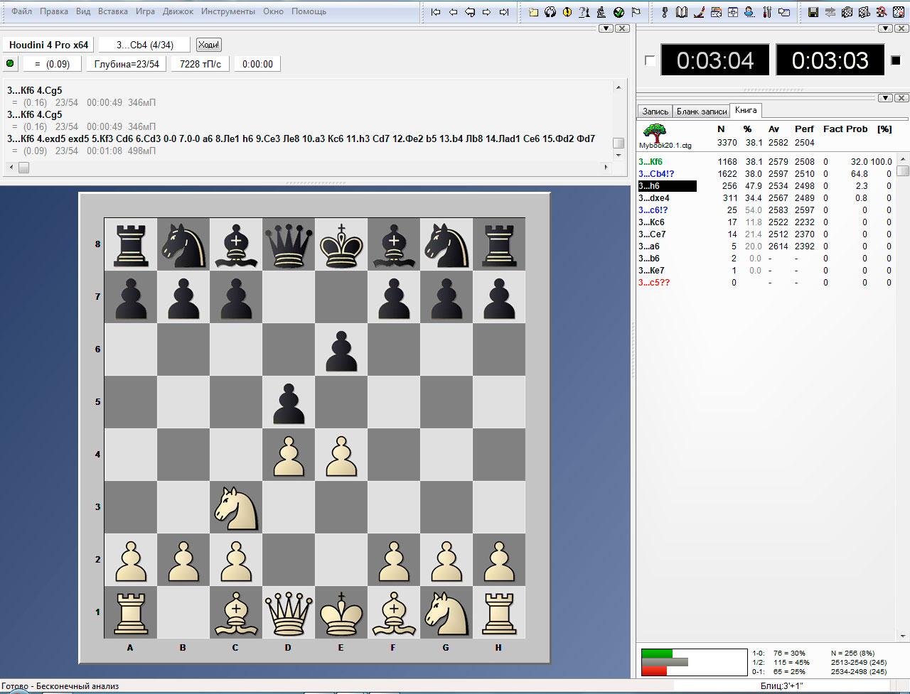 Программа assistant chess шахматная