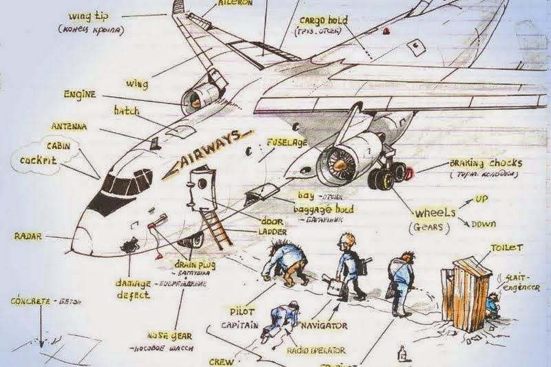 аэрофлот -2