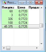 Сети планка 1115
