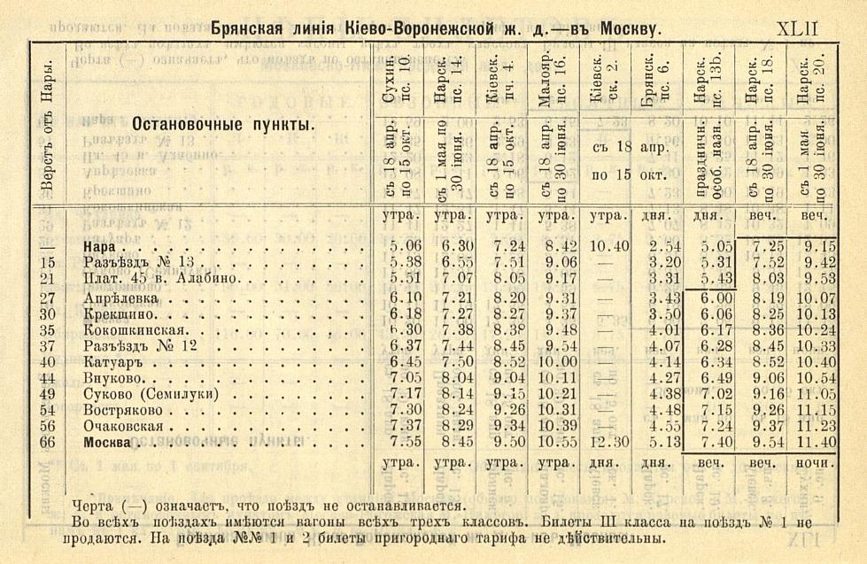 1907 Дачный справочник и путеводитель по окрестностям Москвы с картой