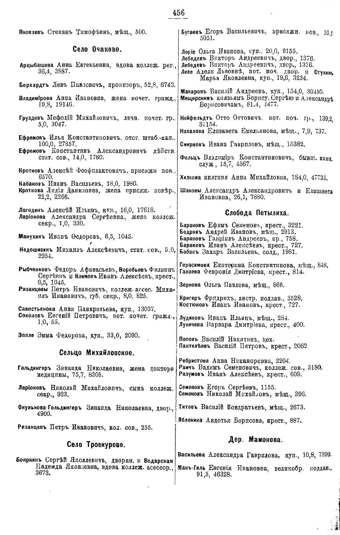 1899 Памятная книжка Московской губернии на 1899 год