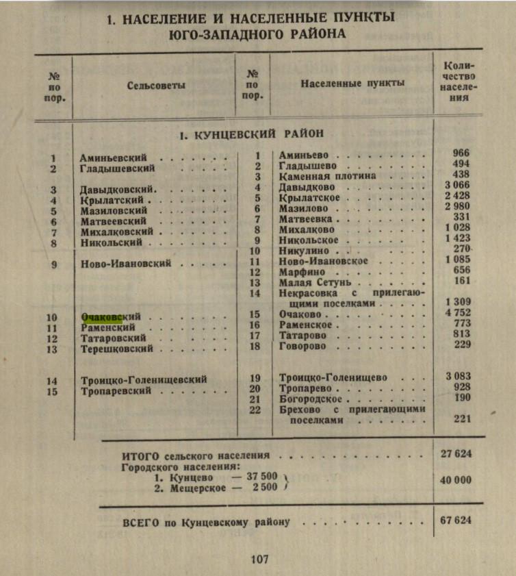 1937 Юго-Запад Москвы. С. Борисов2