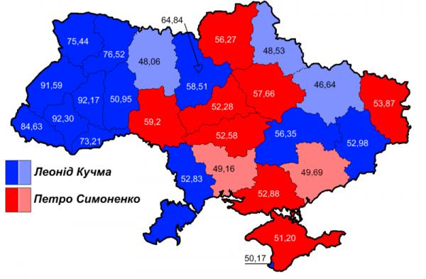 Ukr_Prez-1999