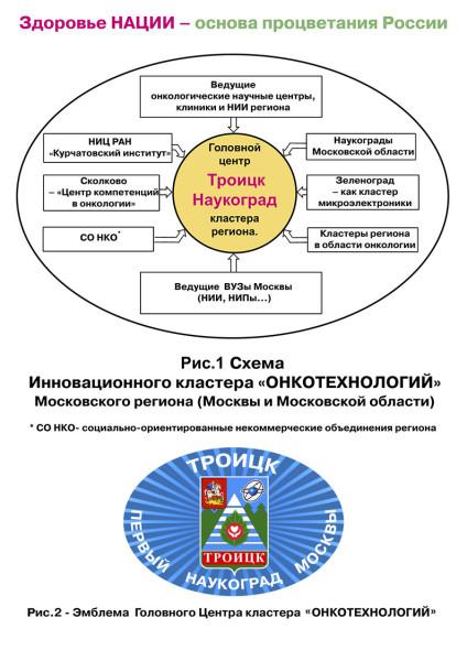 Схема- кластера_М.jpg
