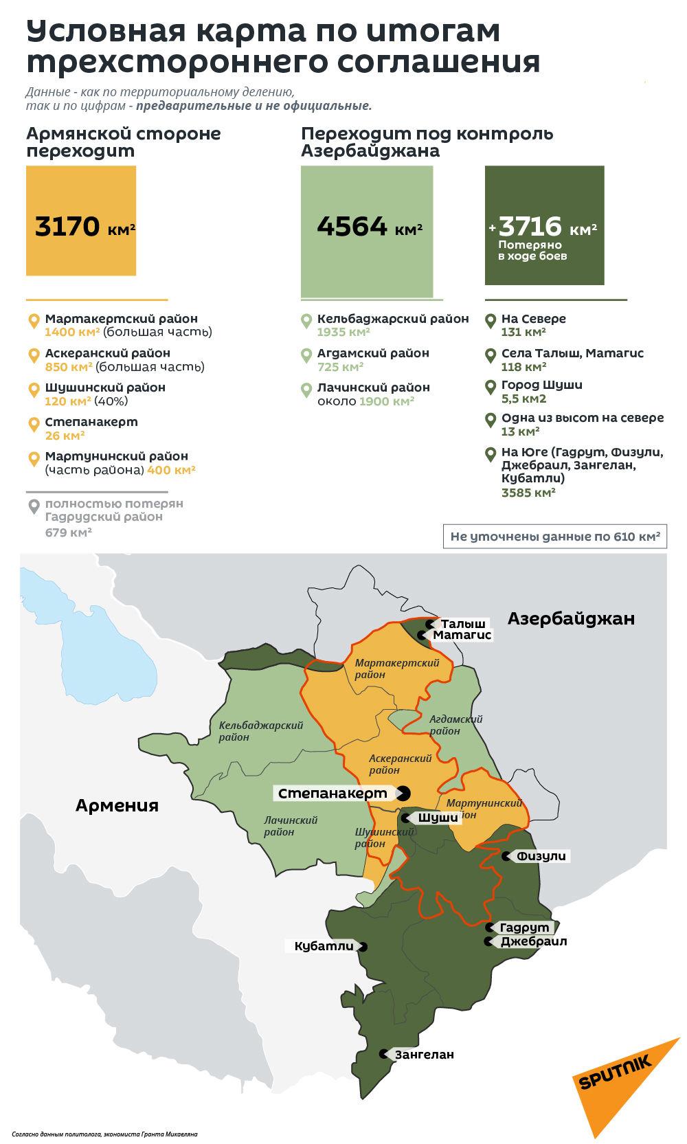 Третья мировая. Натиск на Кавказ.