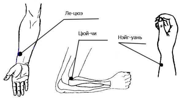 Точечный массаж поможет при дальнозоркости