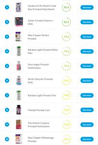 Американские производители натуральных витаминов