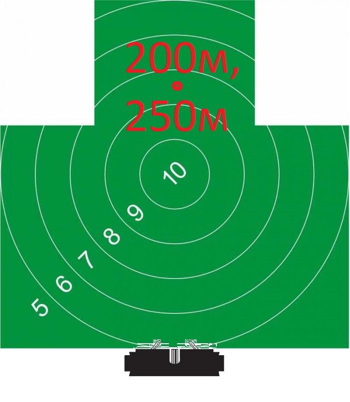 Мишень4 200, 250м