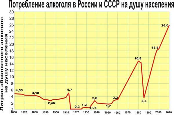 Лечение алкоголизма в нижнем новгороде по довженко