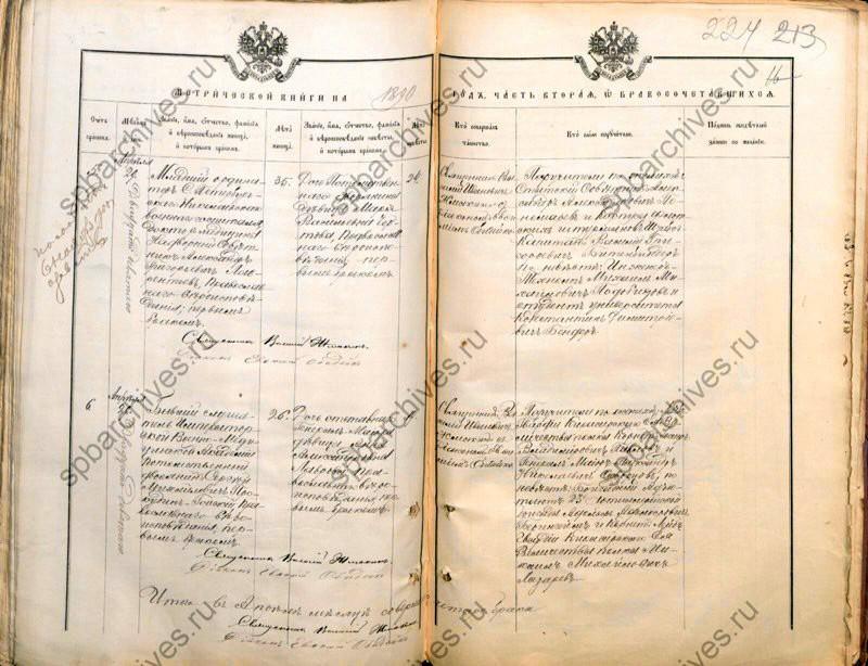1890 Метрическая запись о браке2