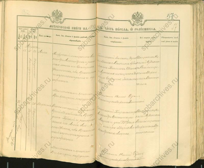 1895 крещение сына Михаила
