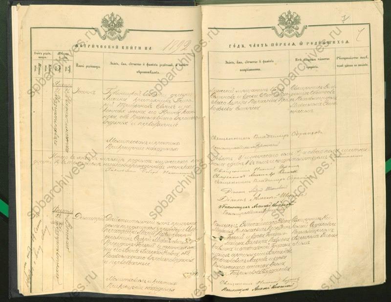 1892 Метрическая запись о крещении Дмитрия