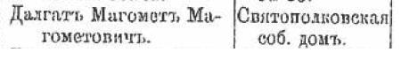 маг далг 1902