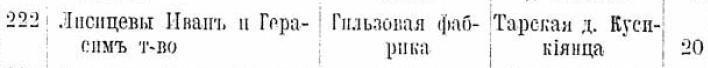 лисицевы 1915