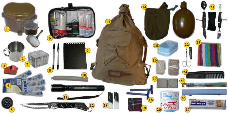 Рюкзак выживания фото купить рюкзак школьный интернет магазине недорого