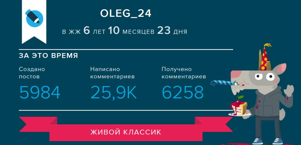 26.01.2018 Олег-24