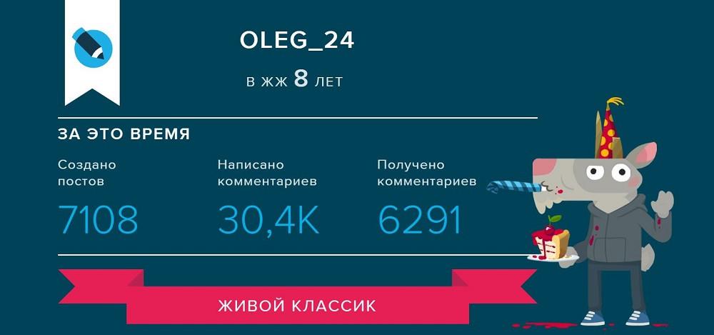 Статистика 23.03.2019