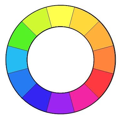 Про тарелки. Их цвет. cms