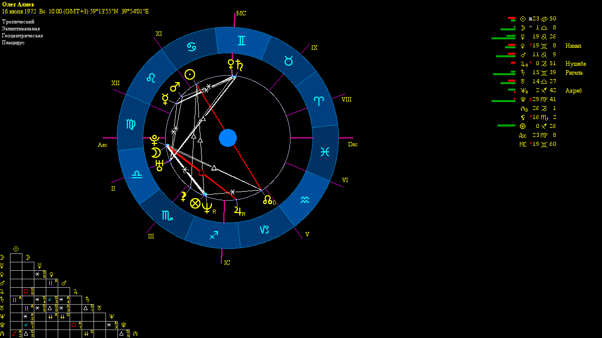 Снимок экрана от 2012-12-26 21:39:28