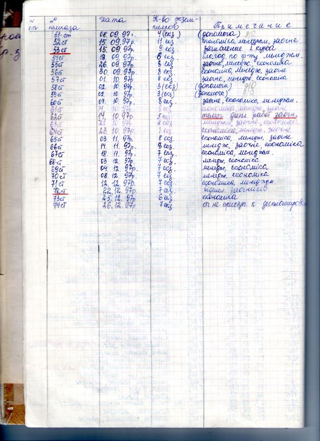 pr60-97