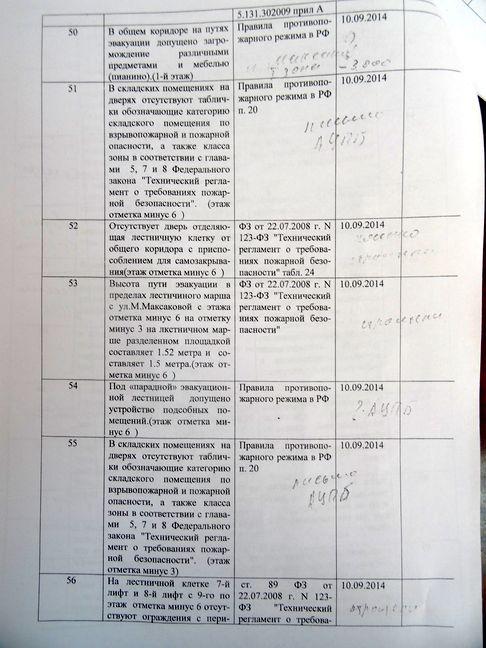 театр91