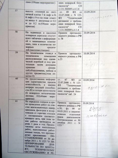 театр92