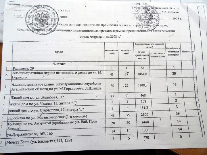 Погорельцы81