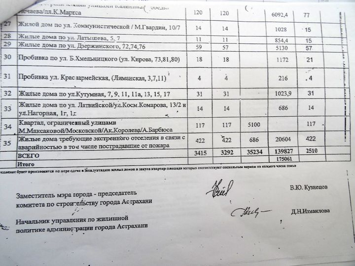 Погорельцы83
