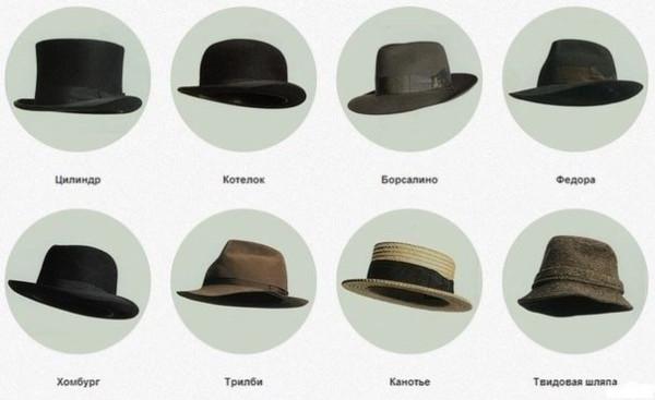 виды шляп