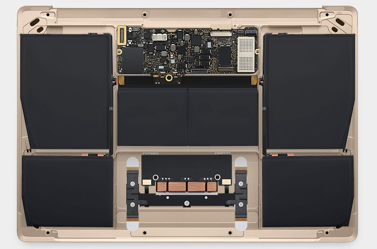 Mac (5)