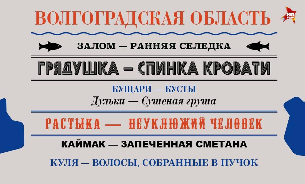 Региональные слова, которые не употребляют Москвичи (2).jpg
