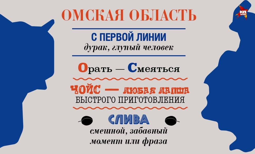 Региональные слова, которые не употребляют Москвичи (4).jpg