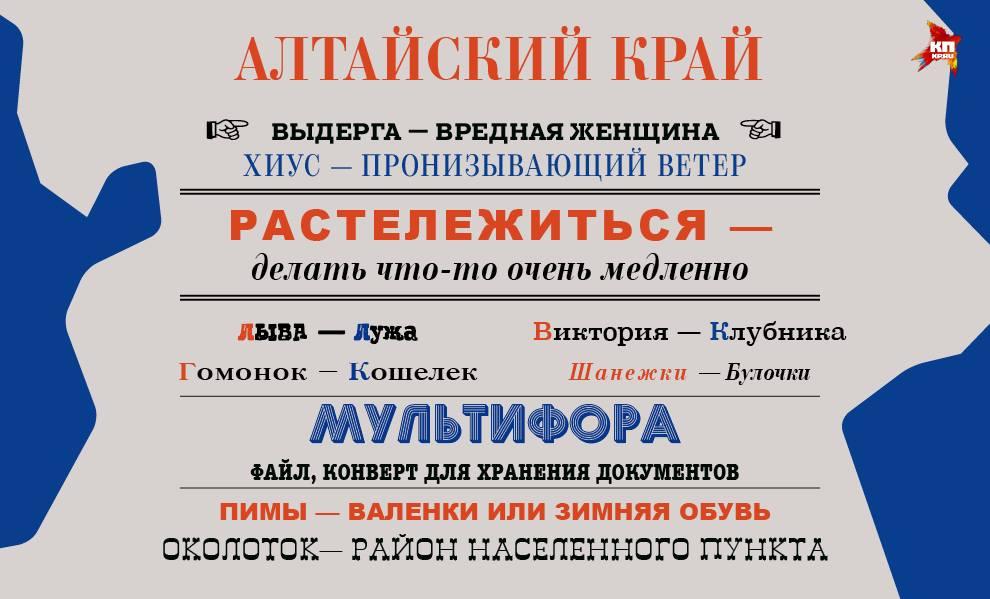 Региональные слова, которые не употребляют Москвичи (5).jpg