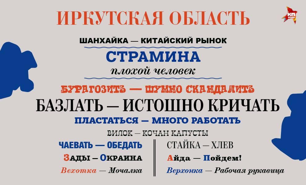 Региональные слова, которые не употребляют Москвичи (6).jpg