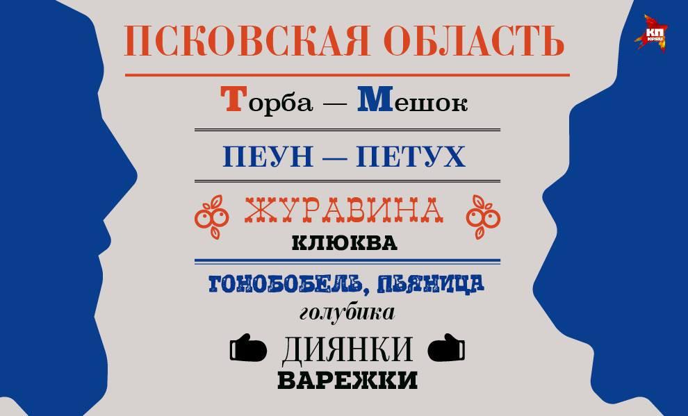 Региональные слова, которые не употребляют Москвичи (9).jpg