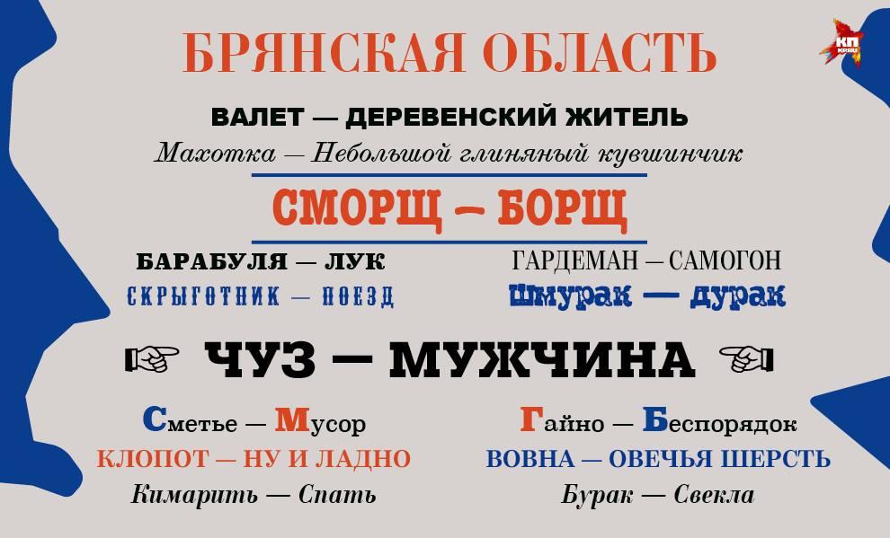 Региональные слова, которые не употребляют Москвичи (10).jpg