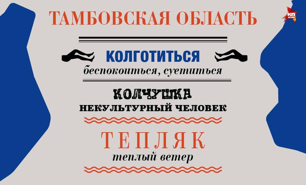 Региональные слова, которые не употребляют Москвичи (11).jpg