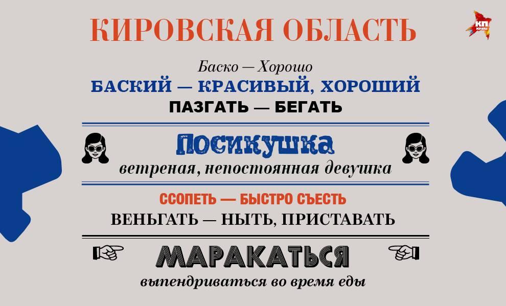 Региональные слова, которые не употребляют Москвичи (12).jpg