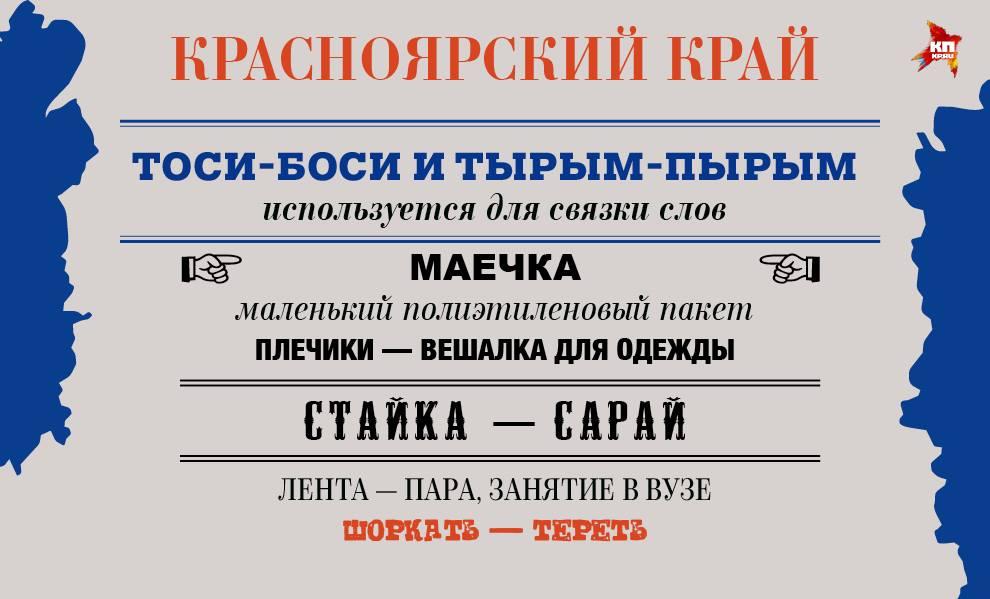 Региональные слова, которые не употребляют Москвичи (13).jpg