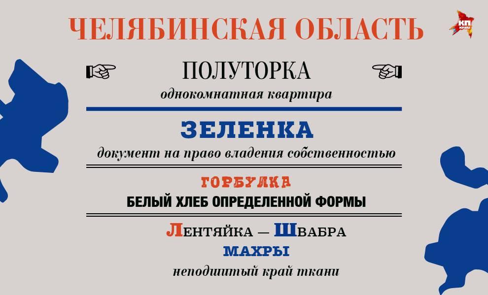Региональные слова, которые не употребляют Москвичи (14).jpg