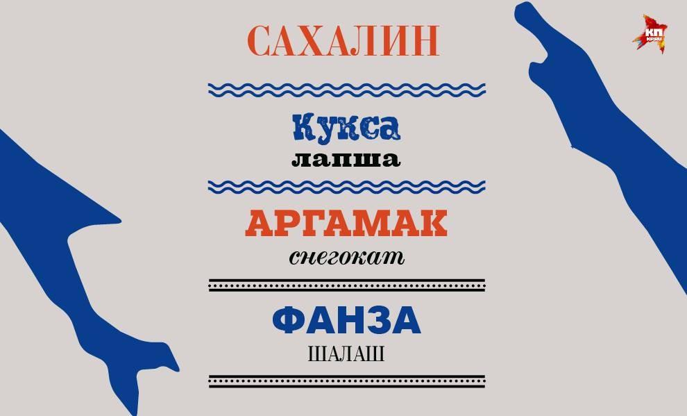 Региональные слова, которые не употребляют Москвичи (15).jpg