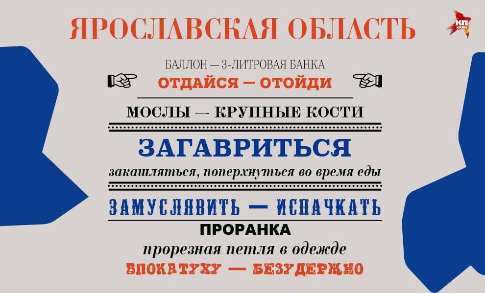 Региональные слова, которые не употребляют Москвичи (16).jpg