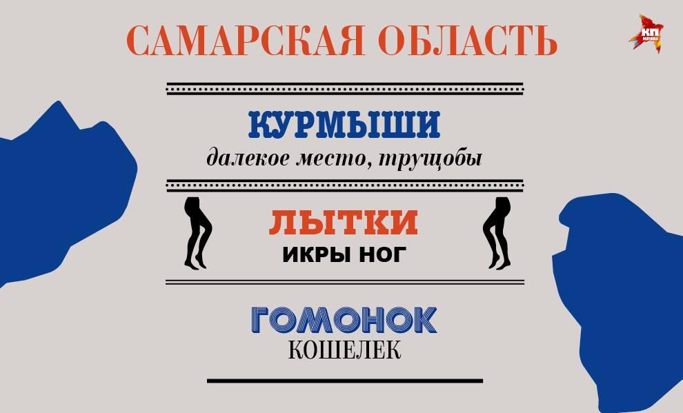 Региональные слова, которые не употребляют Москвичи (17).jpg