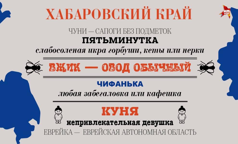 Региональные слова, которые не употребляют Москвичи (19).jpg