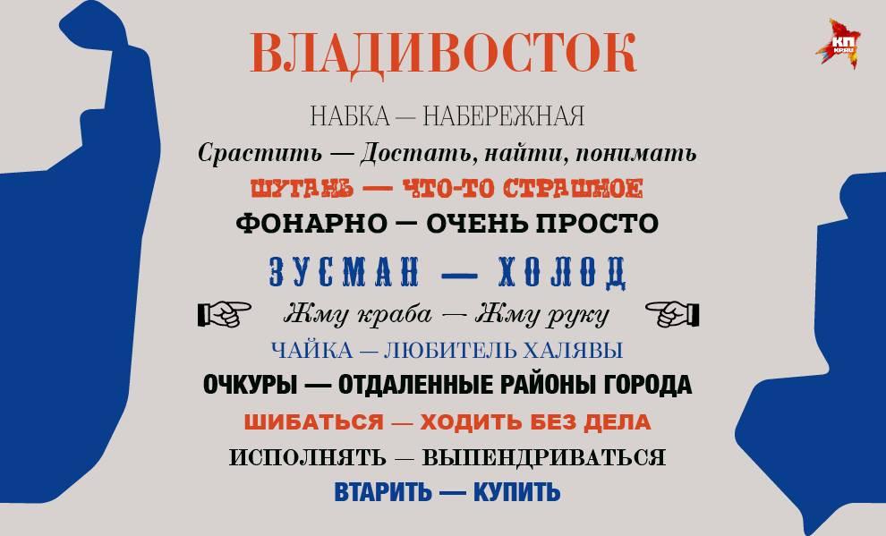 Региональные слова, которые не употребляют Москвичи (20).jpg